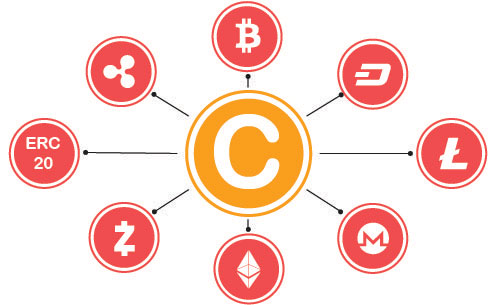 cryptocurrency-plan